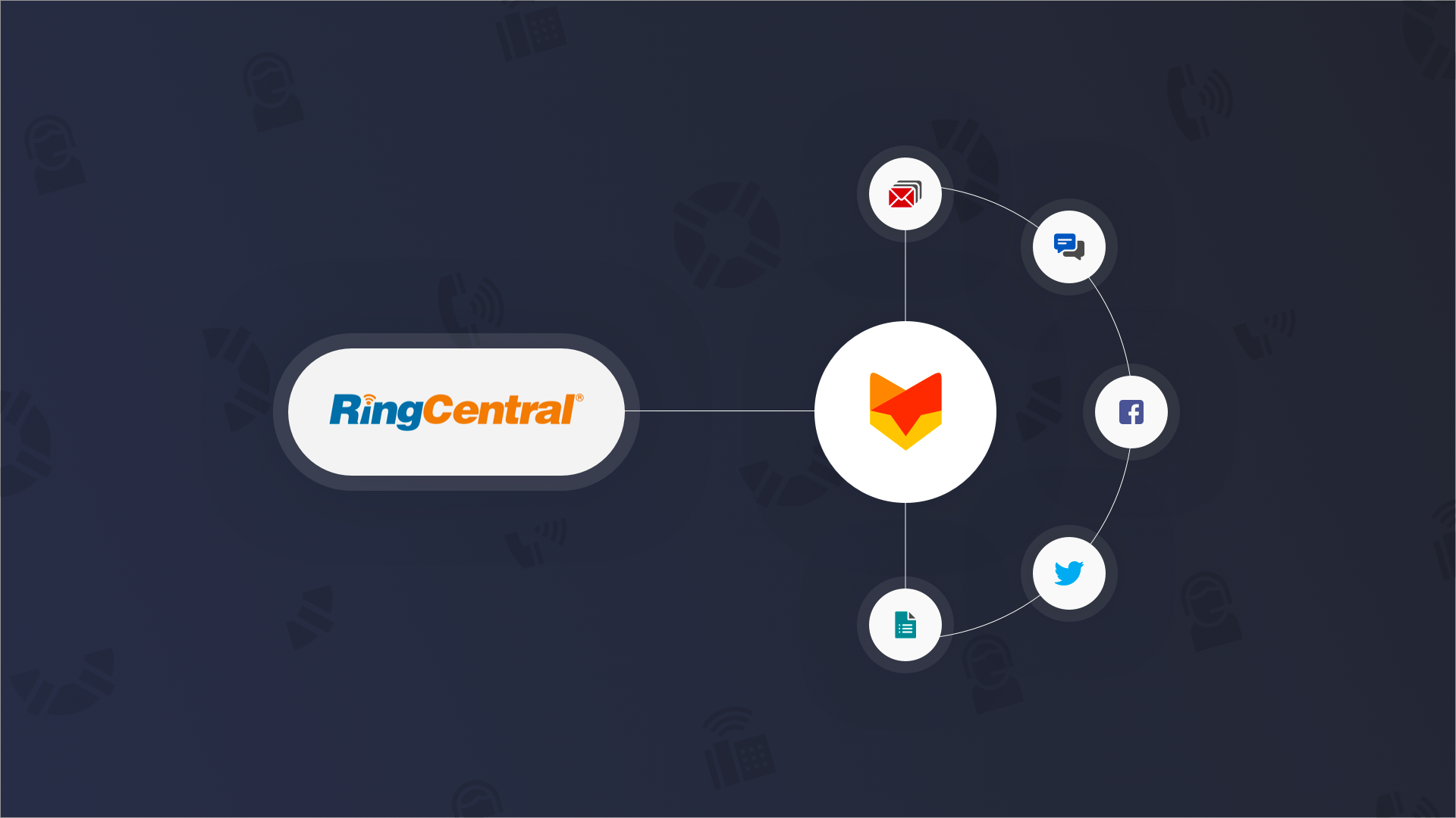 Never Miss a Conversation: RingCentral + HappyFox