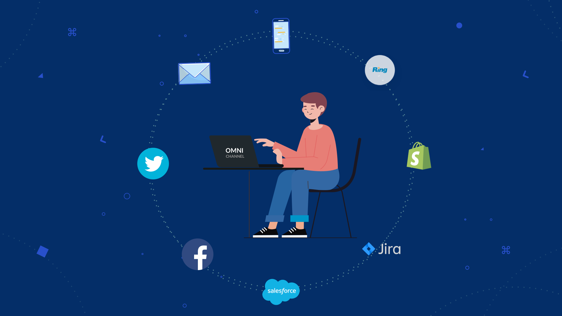 Introduction to Omnichannel Help Desk Software [Infographic]