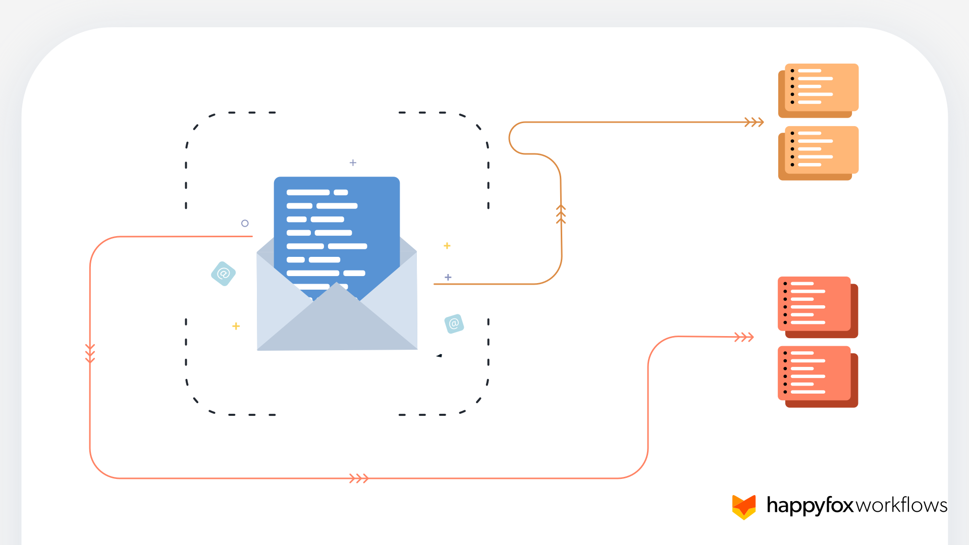 Workflow automation: Set ticket and contact fields from incoming emails