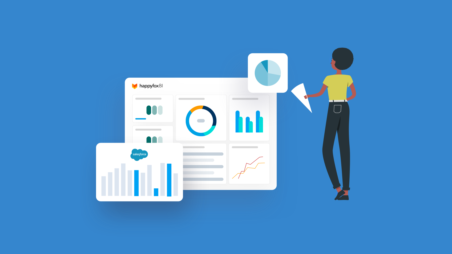 Leverage Salesforce Data with Business Intelligence