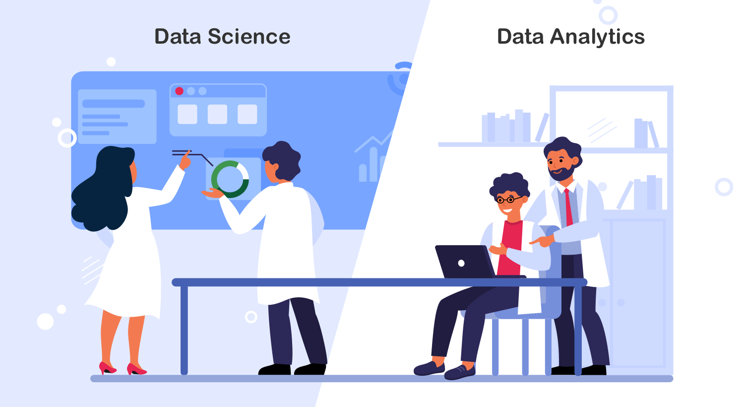 Data Science Versus Data Analytics: Two Sides Of The Same Coin