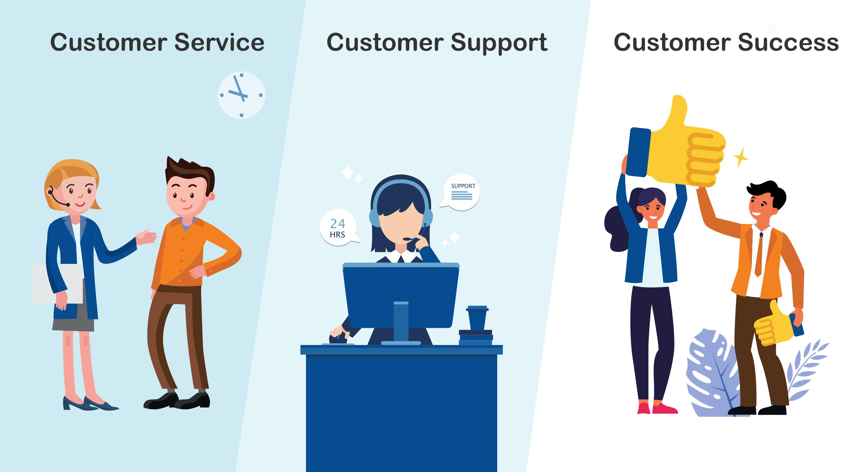 Customer Service Vs Customer Support Vs Customer Success