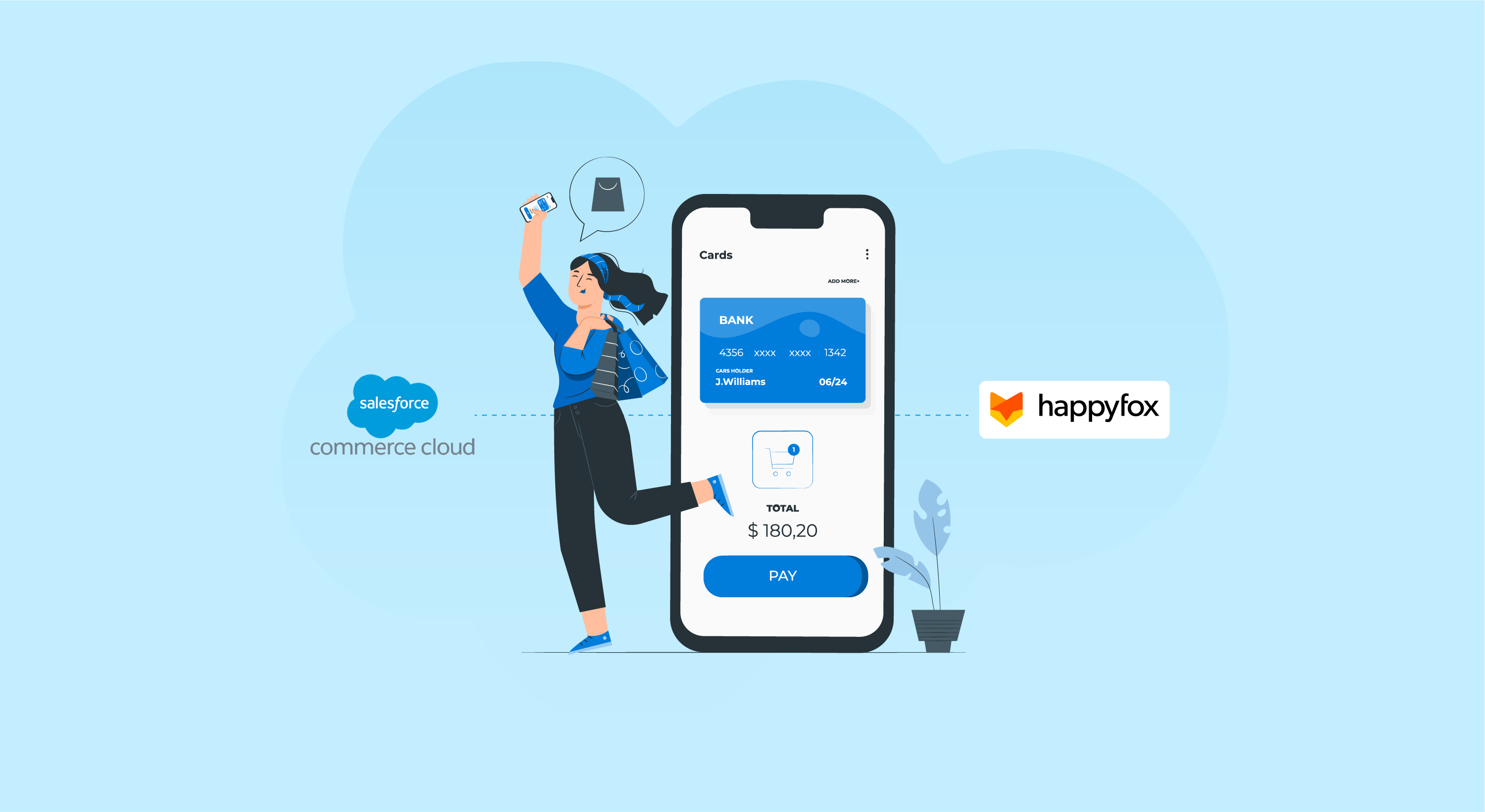 Deliver Superior Ecommerce Customer Experiences with HappyFox & Salesforce B2C Commerce