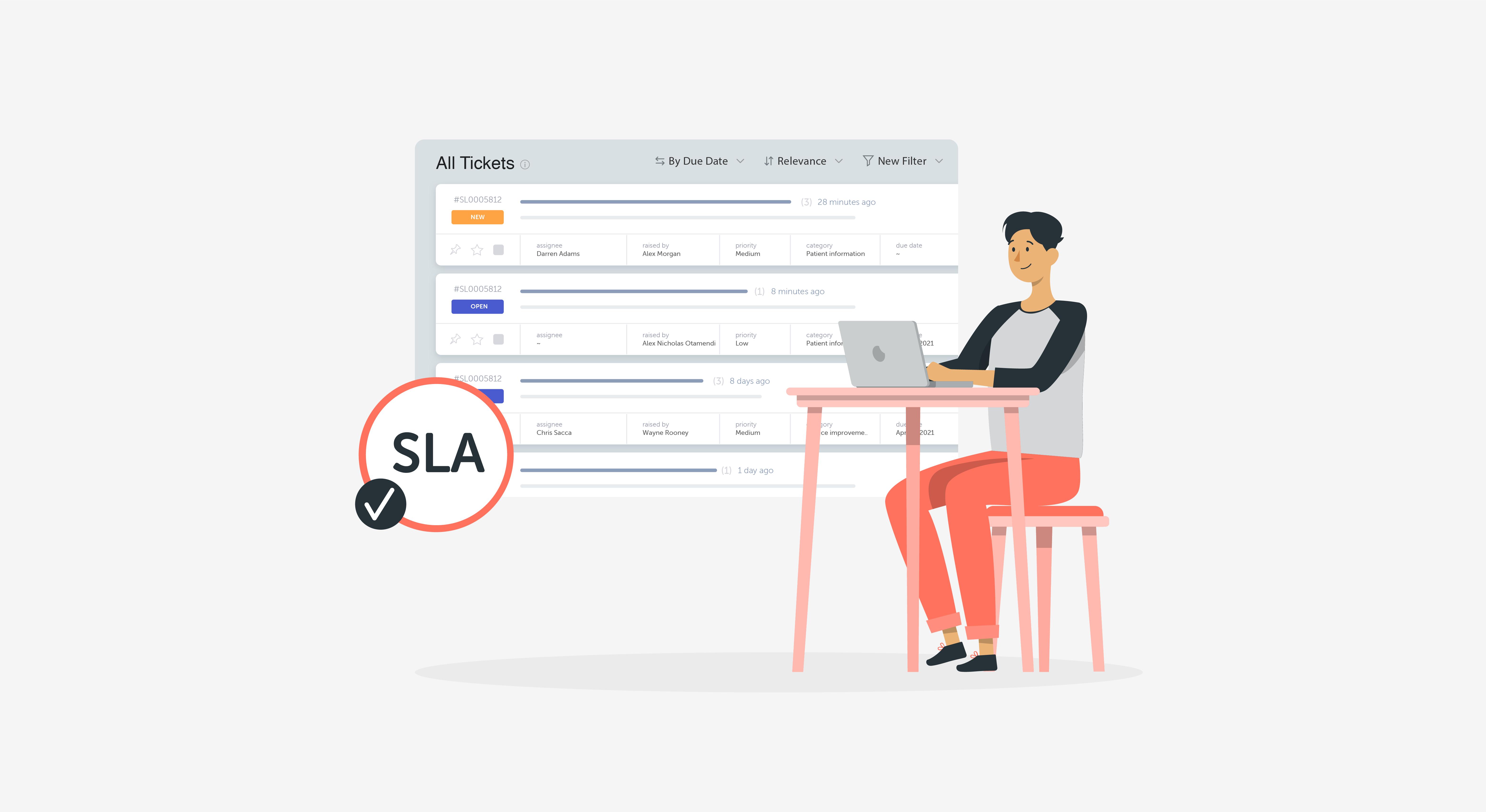 10 SLA Best Practices for Maximum Compliance